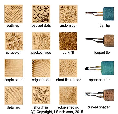 Wood Burning Stroke Guide